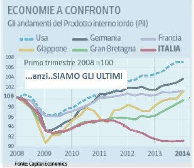 Economia_a_confronto